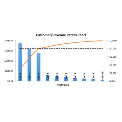 pareto analysis in excel template