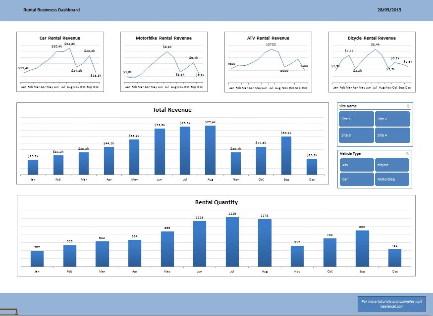 Interactive Report With Slicers Beat Excel