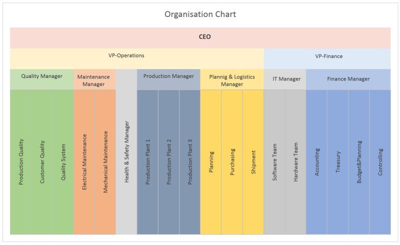 excel organization chart beat excel