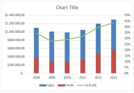 Interactive Chart Example - 1 - Beat Excel!