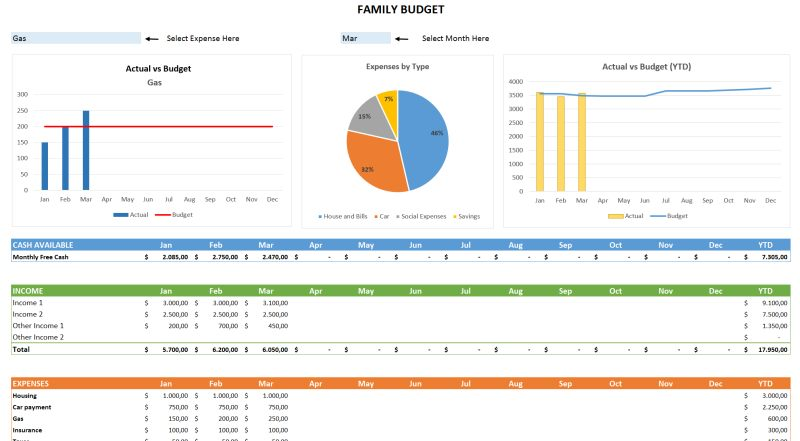 Family Budget Template Beat Excel – Family Budget Template